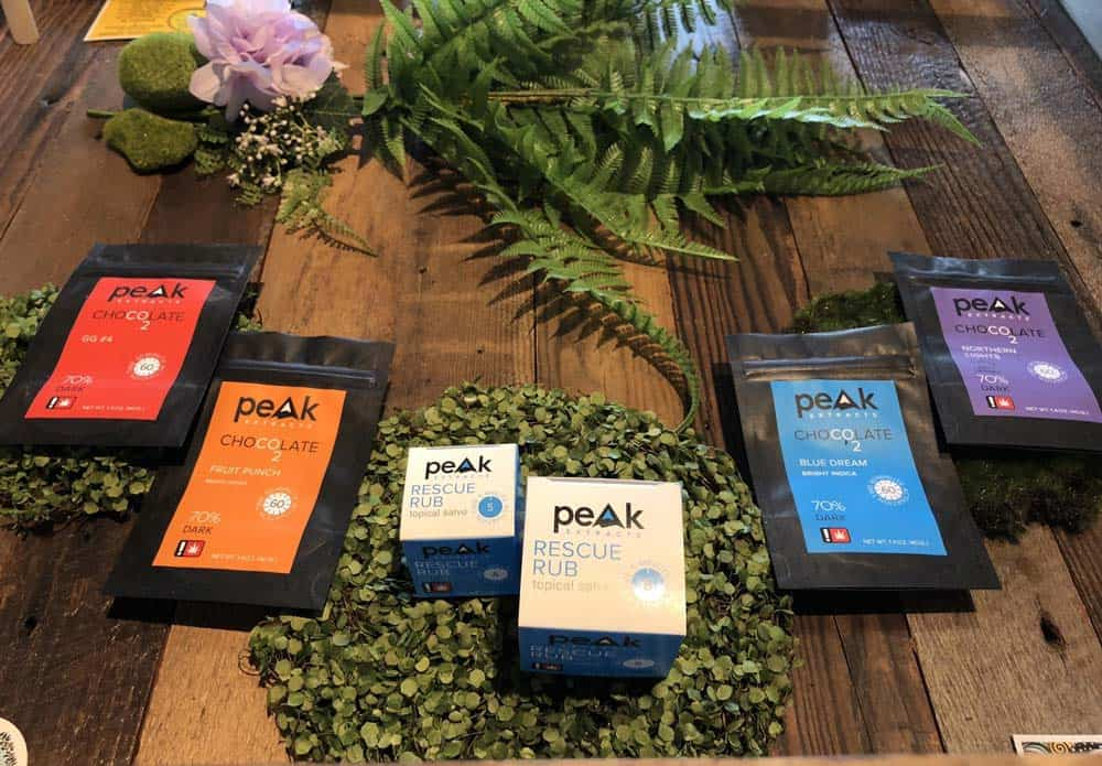 Peak Extracts Edible and Topical Packages